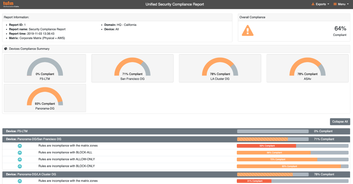 unified security compliance report