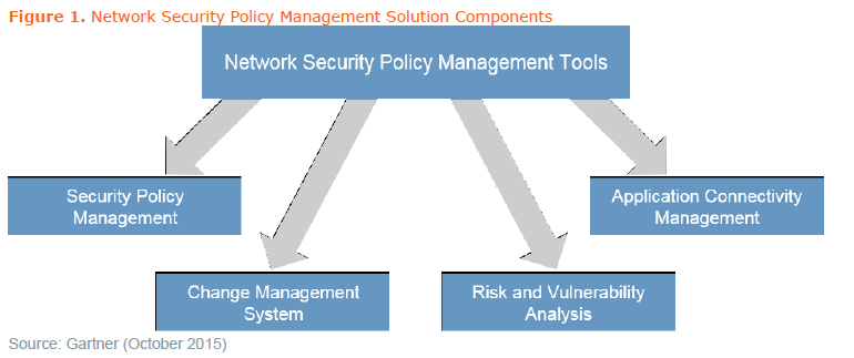network security strategy sof answer Remote connectivity, partner extranets, supply chains, on-site consultants, partners and peer-to-peer networks render bill cheswick's 1990 network security model of a crunchy shell around a soft .